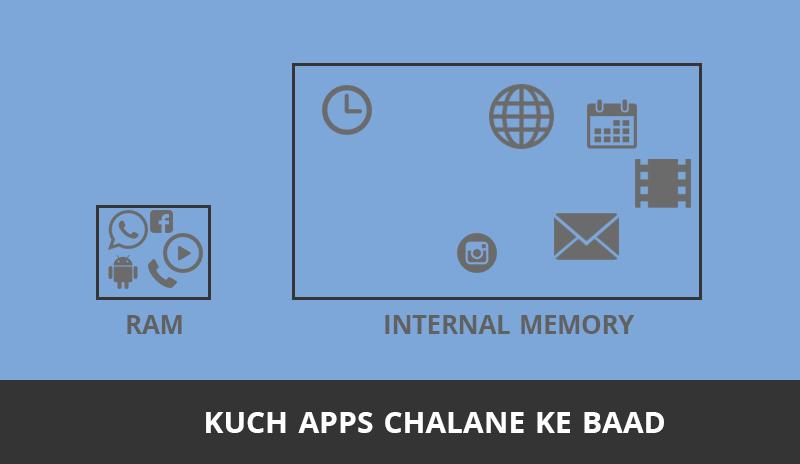 ram kya hai in hindi vikas plus. Black Bedroom Furniture Sets. Home Design Ideas
